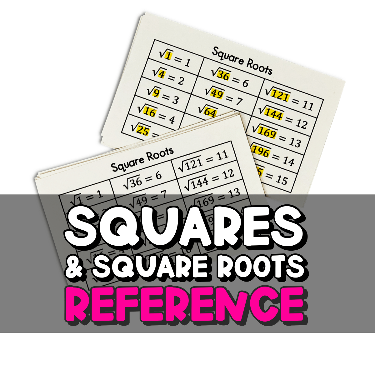 Squares and Square Roots Reference