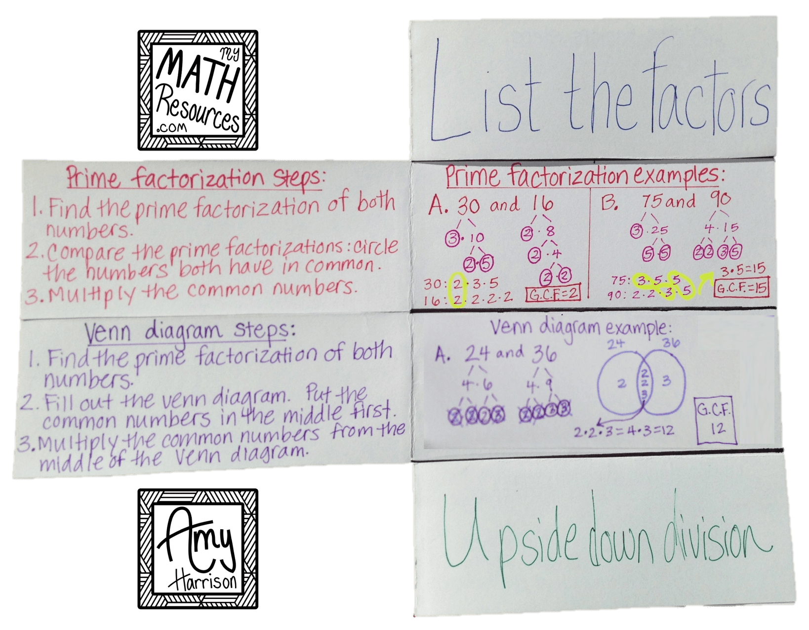 ladder diagram basics gcf foldable - 4 methods - my math resources #10