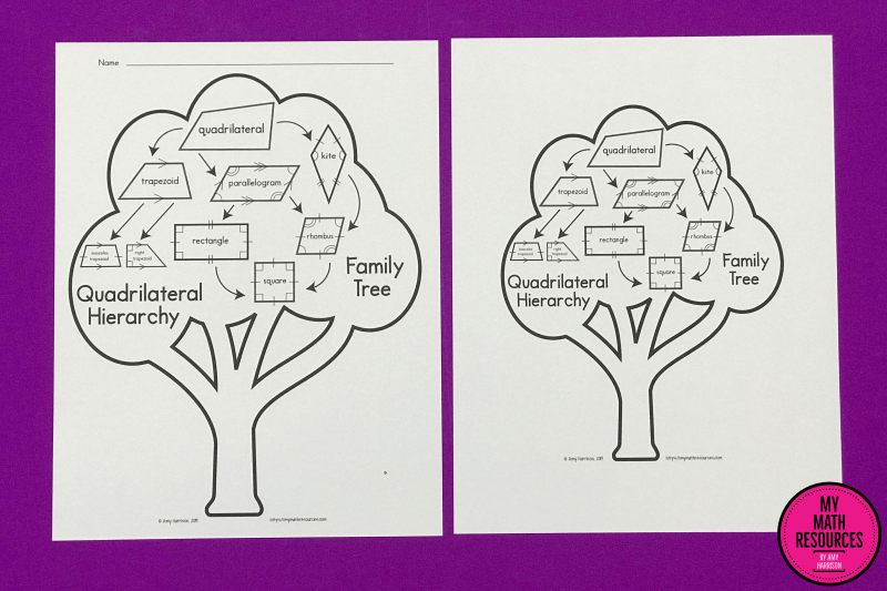 This cute quadrilateral family tree interactive notebook insert is perfect for covering core standards 5.G.B.3 & 5.G.B.4.  Covering Geometry in 4th or 5th grade Math?  This handout could be very helpful to you!