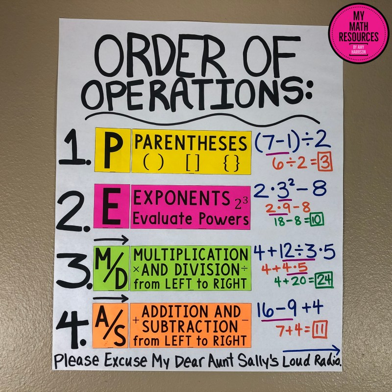 Image result for order of operations anchor chart