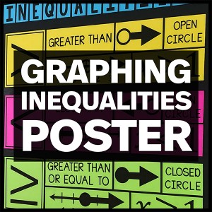 graphing inequalities poster cover