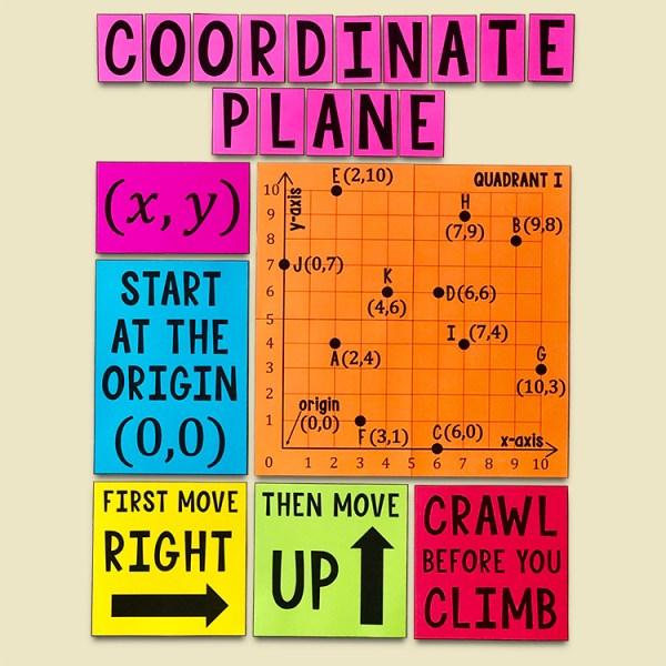 One Quandrant Coordinate Plane Poster