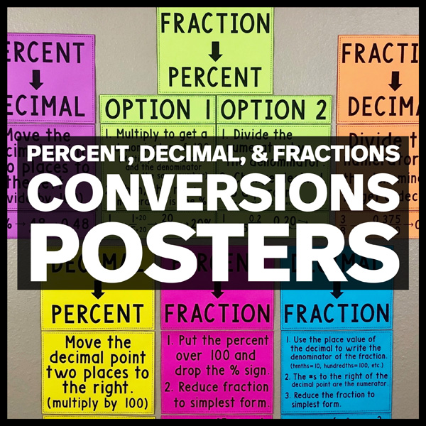 conversions posters