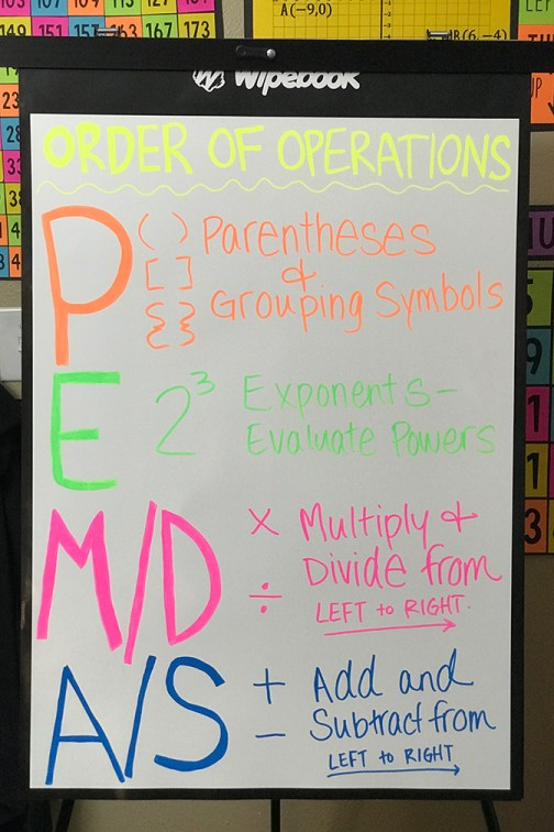 PEMDAS Anchor Chart  The Wipebook Flipchart is a MUST HAVE for all Eco-Friendly Teachers that use flipcharts.  The Wipebook is an erasable flipchart!  Think of it like a pack of 10 flexible whiteboards.  Perfect for creating anchor charts or just for increasing the whiteboard space in your room!