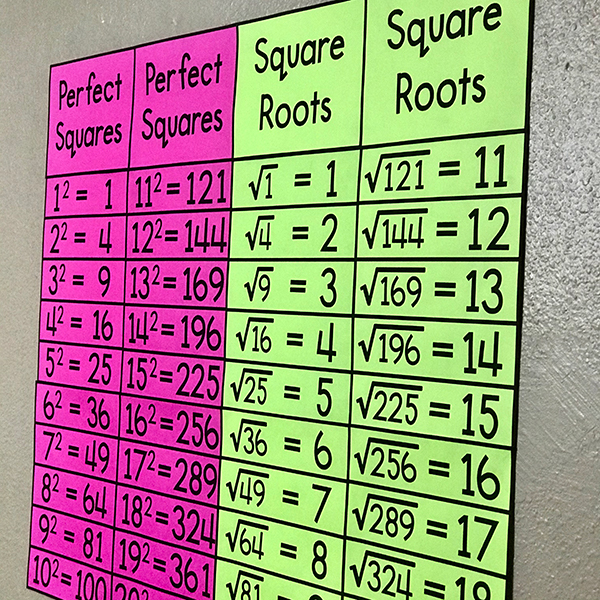 This eye-catching bulletin board poster is perfect for any math classroom!  Help your students memorize square roots and perfect squares and add to your cute classroom decor!