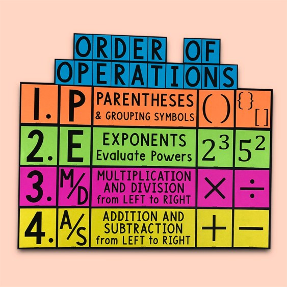 This PEMDAS Order of Operations Bulletin Board Poster is the perfect classroom decor for any 5th, 6th, 7th, or 8th Grade Math Class!