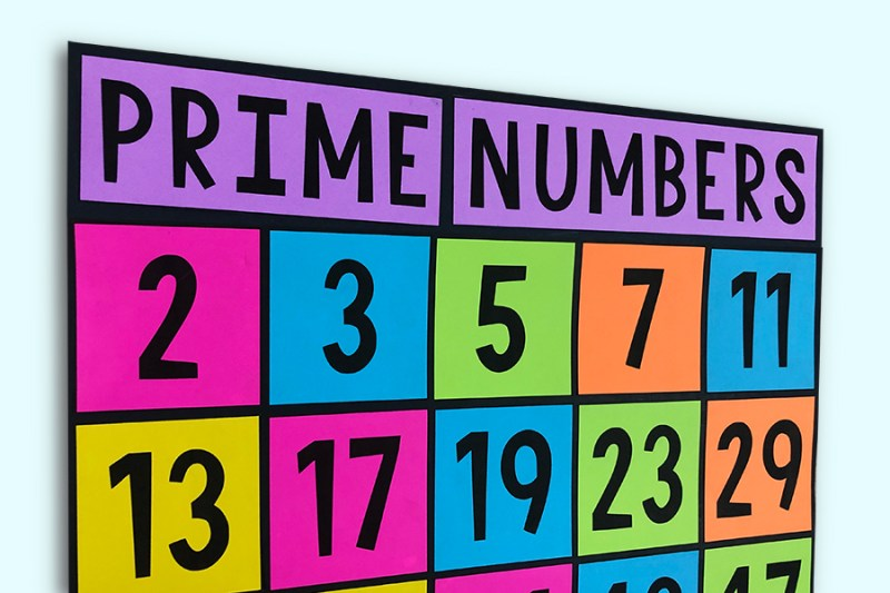 This Free Prime Numbers Poster is perfect for any 4th, 5th, 6th grade math classroom!  Perfect for your bulletin board or word wall - just print, cut, and mount!