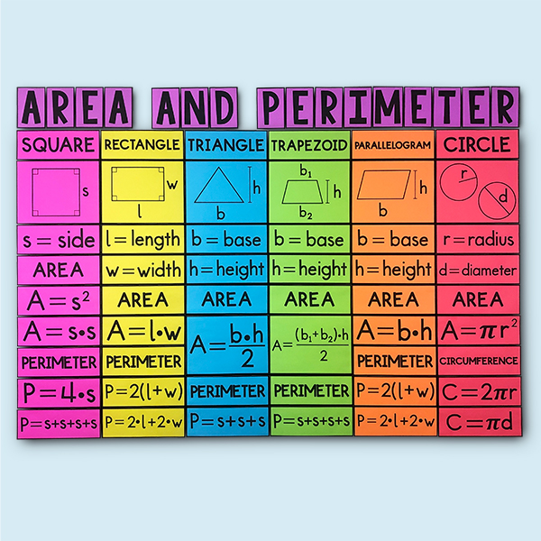 Area and Perimeter of Polygons Posters