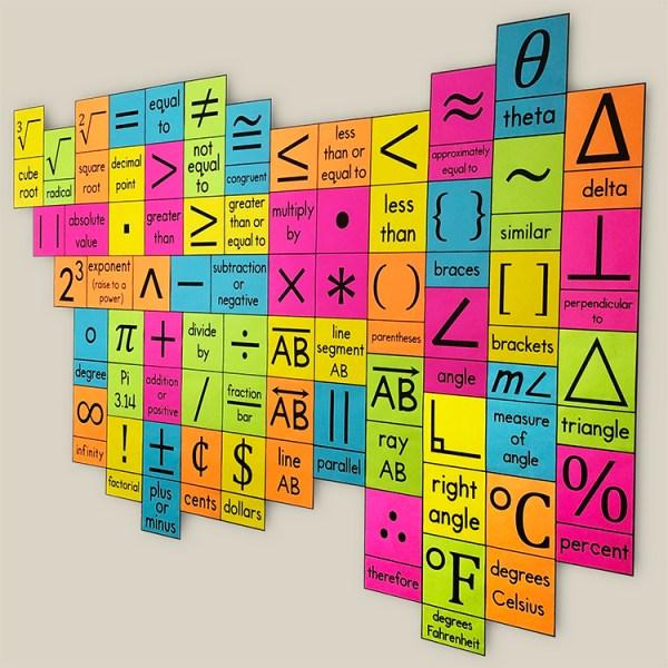 Math Symbols Mosaic Poster