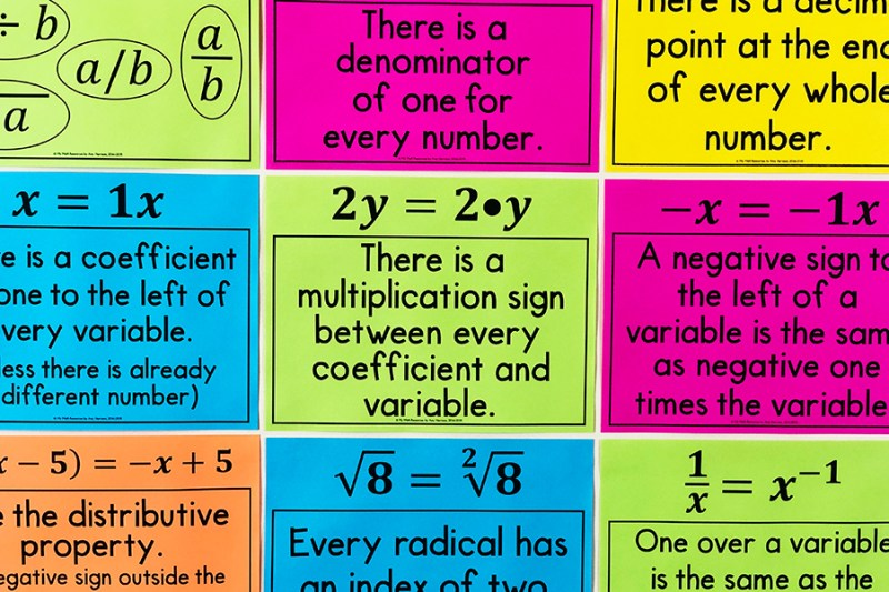 These are MUST HAVE posters for any middle school math classroom!  Whether you teach 6th, 7th, 8th, or 9th grade math, your jr. high students NEED these bulletin board posters!