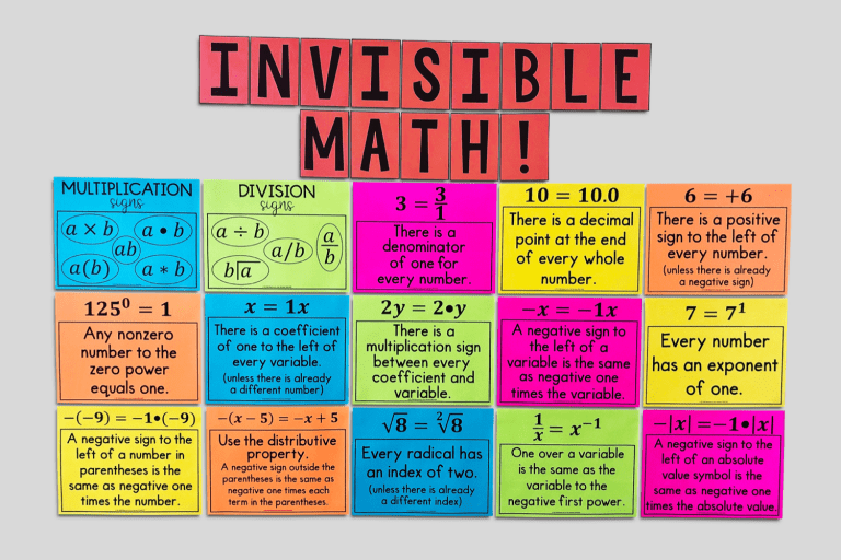Invisible Math Horizontal Posters