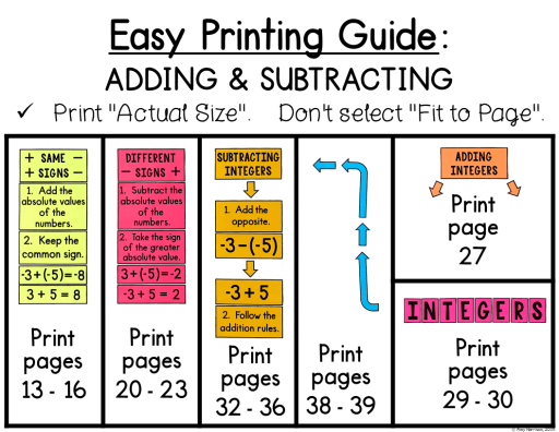 This adding & subtracting integers bulletin board set will really help your math class and will look GREAT on your wall!