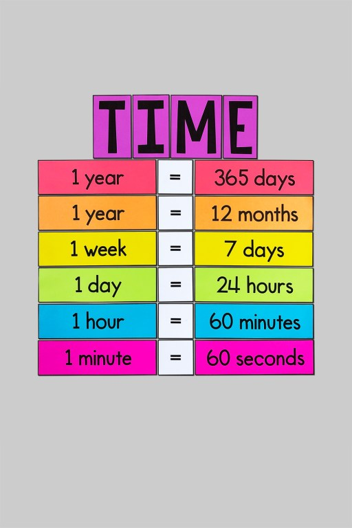 This time conversions poster will look GREAT on your wall and will help your kindergarten, 1st, and 2nd grade students learn converting units of time!
