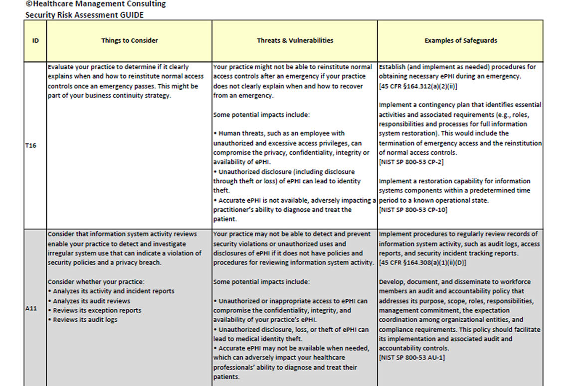 Risk Assessment Guide And Worksheet