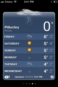 Scotland weather