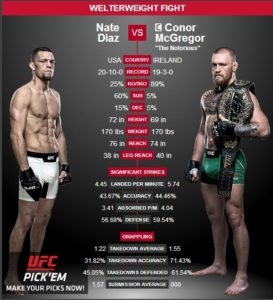 UFC 202 - McBryde Mats