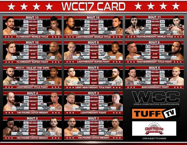 WCC 17 Results from Clipper Magazine Stadium
