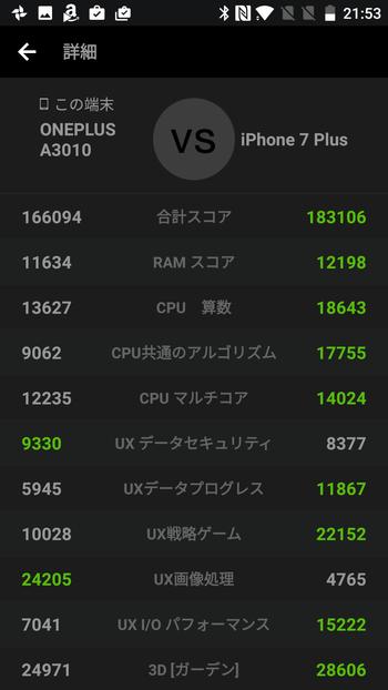 OnePlus 3T レビュー Antutuベンチマークテストの結果 OnePlus 3Tスペック詳細参考画像