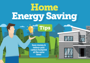 Save Energy, Save Money & Reduce Your Utility Bills By 25%