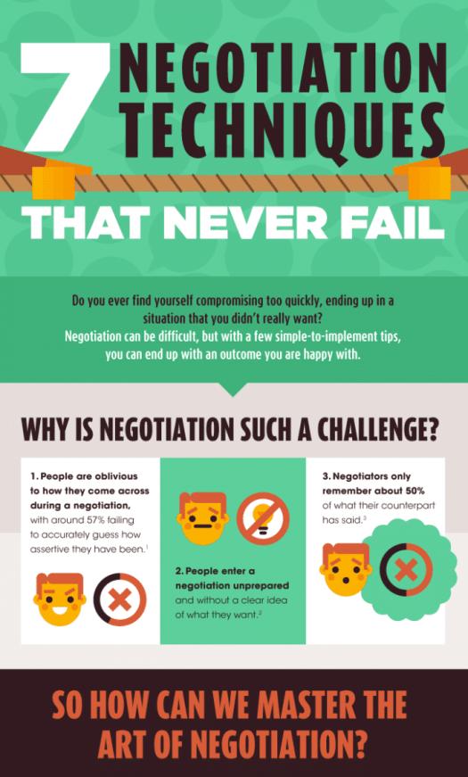 Cool Infographics negotiation technique