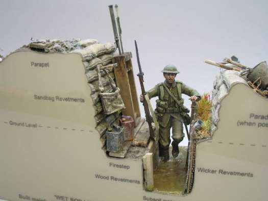 world war i military models trench