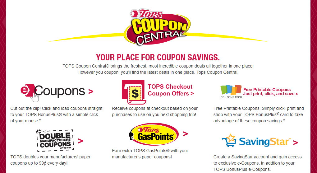 Tops Markets Coupon Central