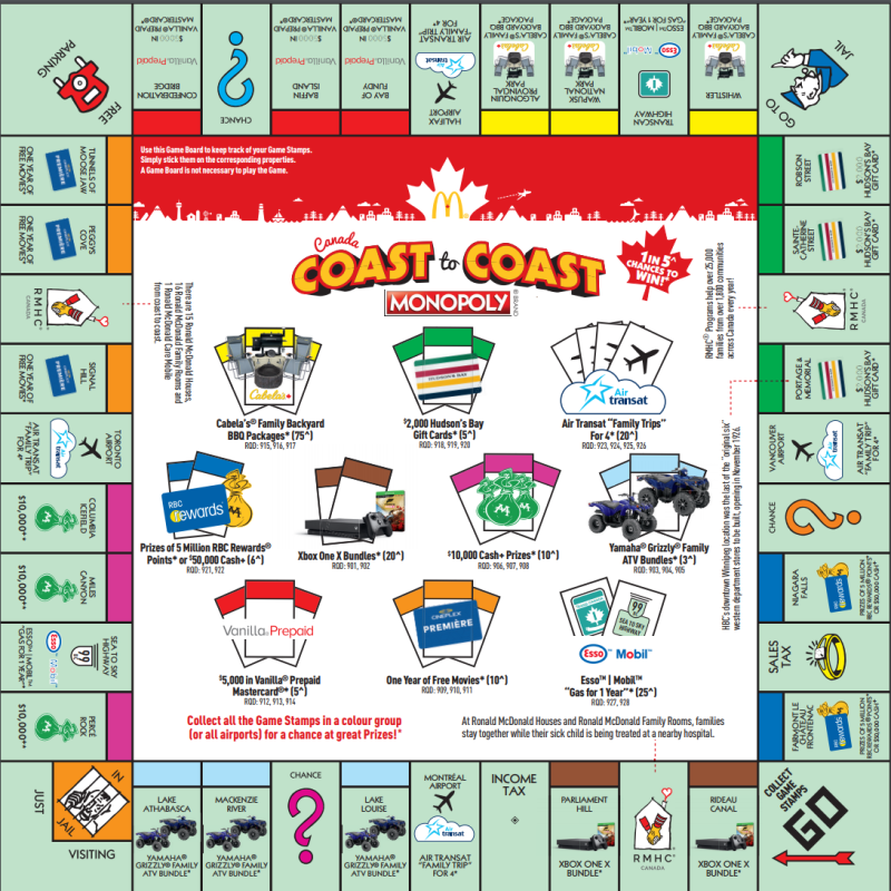 The 2018 Mcdonald's Coast to Coast Game Board (Printable!)