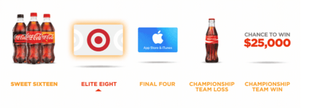 Coke.com/BracketRefresh Prizes