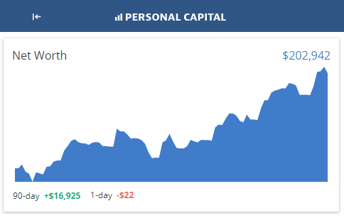 personal capital september 17
