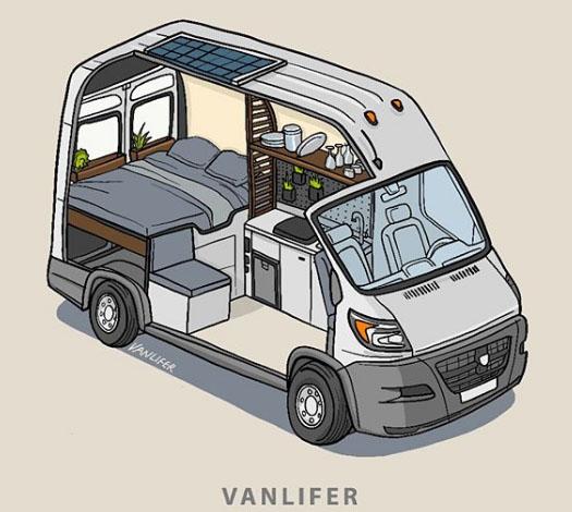 van life design