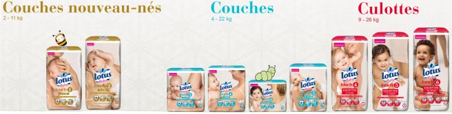 couches gamme