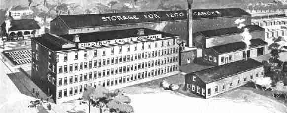 Chestnut Canoe Factory York St