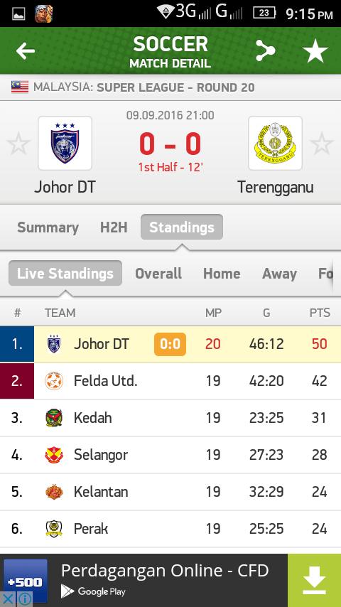 Jdt vs Terengganu
