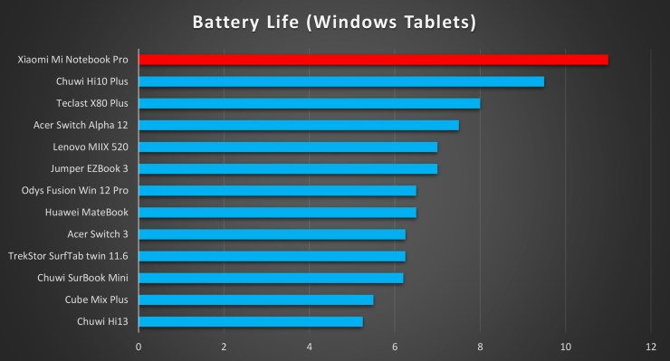 Xiaomi Mi Notebook Pro Battery