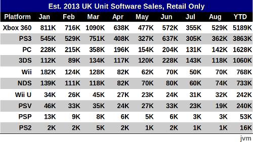 wii_u_uk_software_sales