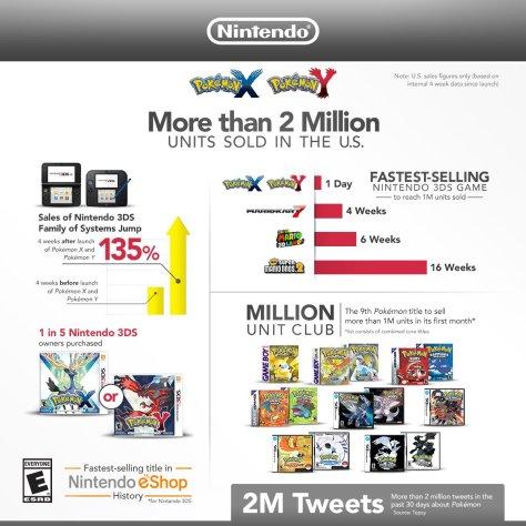 pokemon_x_y_sales_infographic