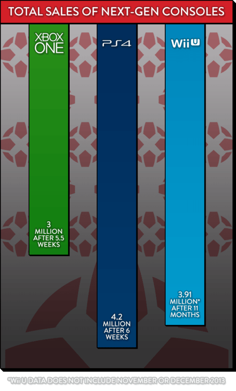 next-gen-sales-infographic