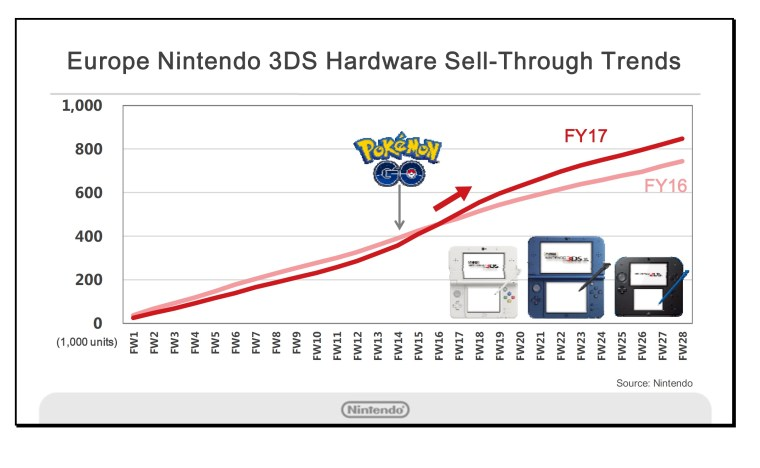 3ds-chart-5