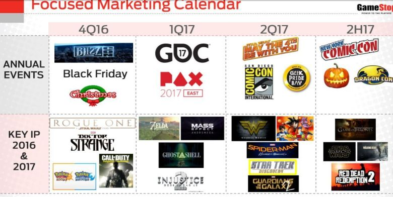game_stop_release_dates