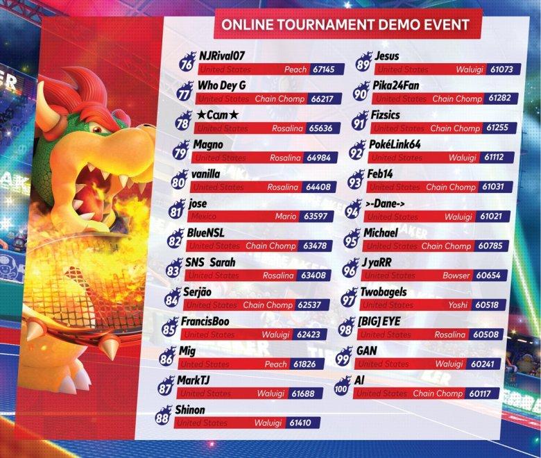 mario_tennis_aces_tournament__100_4