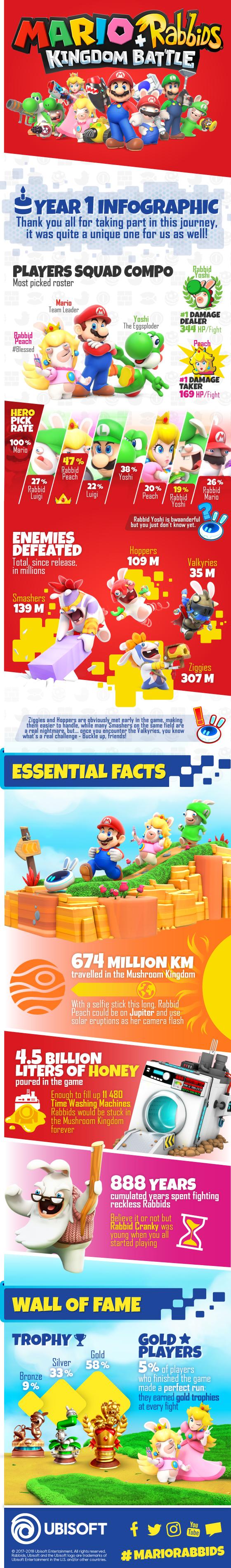 mario_rabbids_infographic