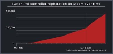steam_switch_pro2