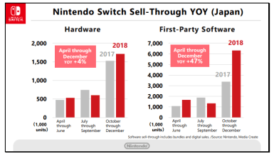 switch_jan_2019_briefing_sellthrough_japan
