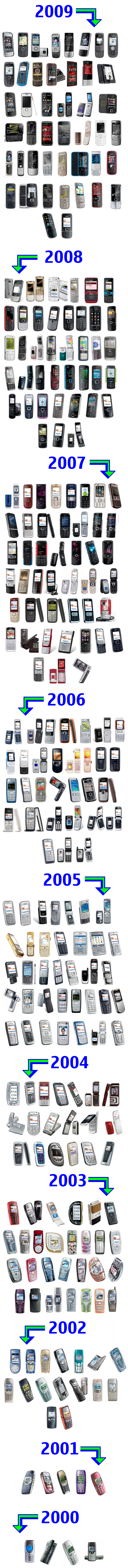 Nokia Phones of the Noughties