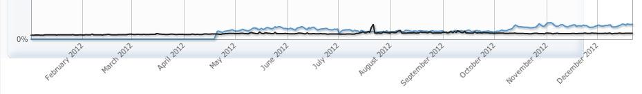 Screen Shot 2012-12-22 at 07.48.23