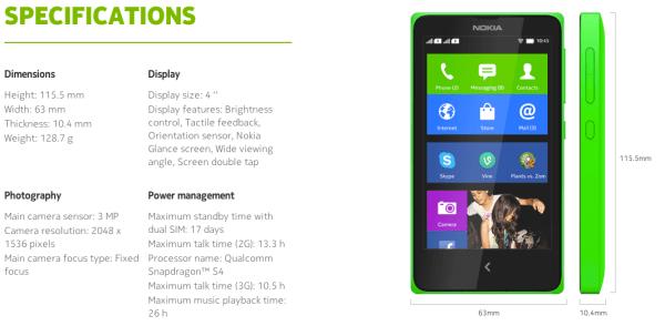 Nokia X Specs
