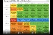 colour curriculum calender