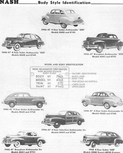 1946-48 Nash
