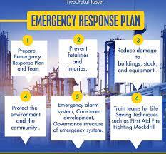 The Emergency Response Planning