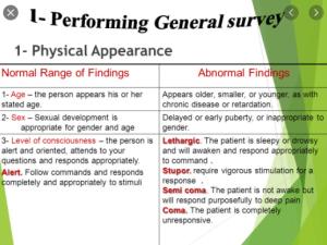 General Survey/Skin/Nutrition study